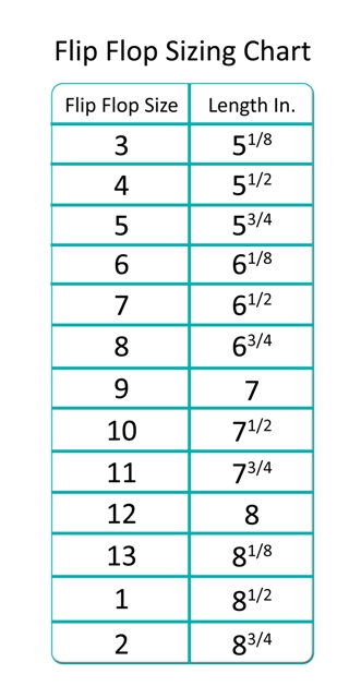 Itzy Bitzy Shoes Size Chart